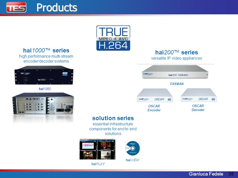 Products hai1000™ series hai200™ series versatile IP video appliances