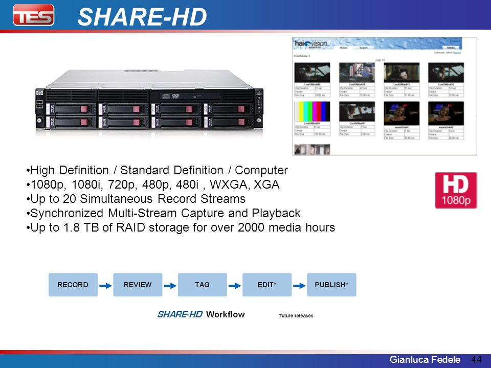 SHARE-HD High Definition / Standard Definition / Computer