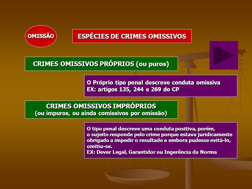 ESPÉCIES DE CRIMES OMISSIVOS