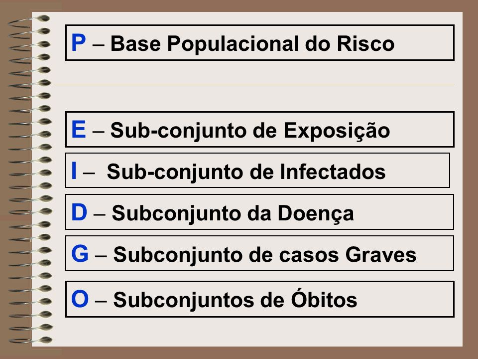 P – Base Populacional do Risco