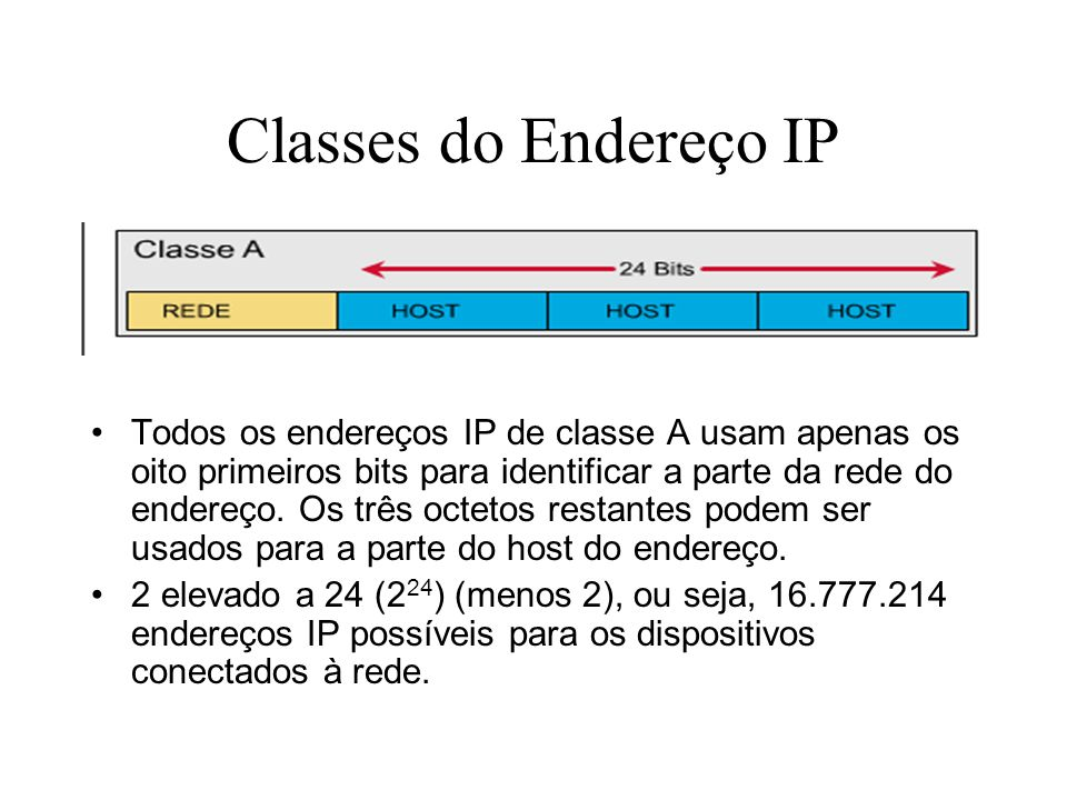 Classes do Endereço IP