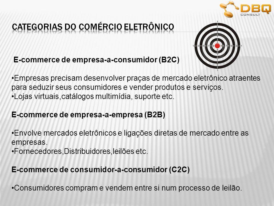 b8aedd7a11a27d Comércio eletrônico mídias digitais - ppt carregar
