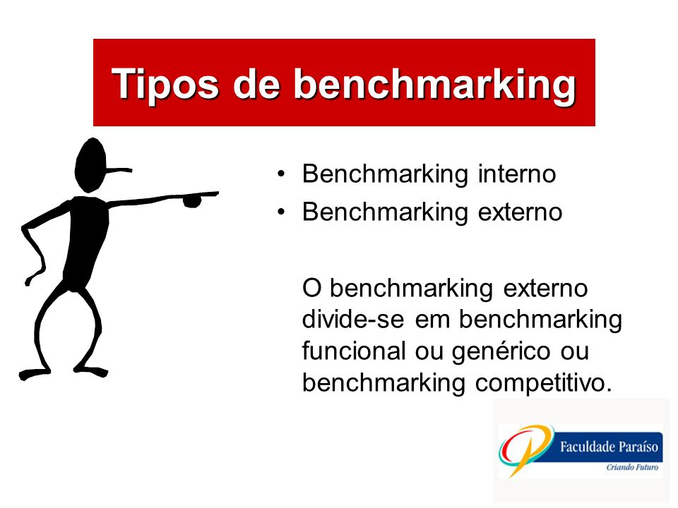 ÁREAS DE ATUAÇÃO Tipos de benchmarking Benchmarking interno