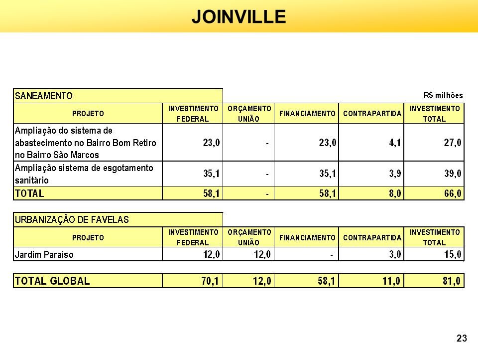 JOINVILLE 23