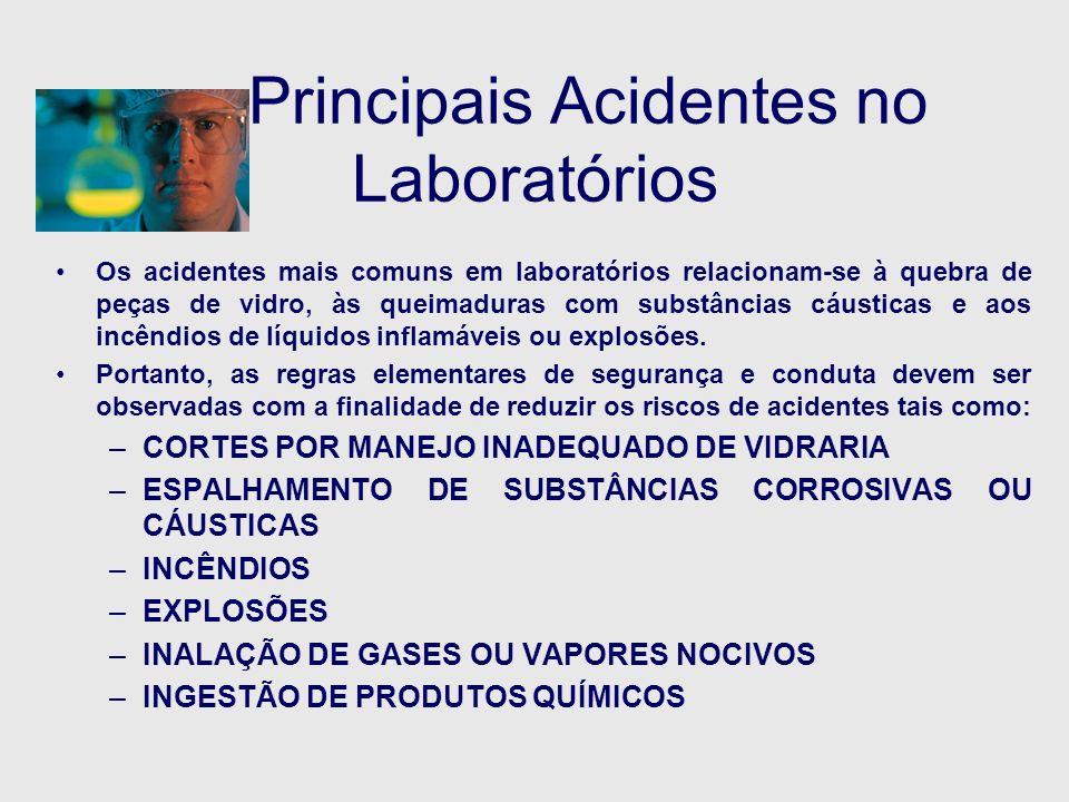 Cuidados com vidrarias de laboratorio