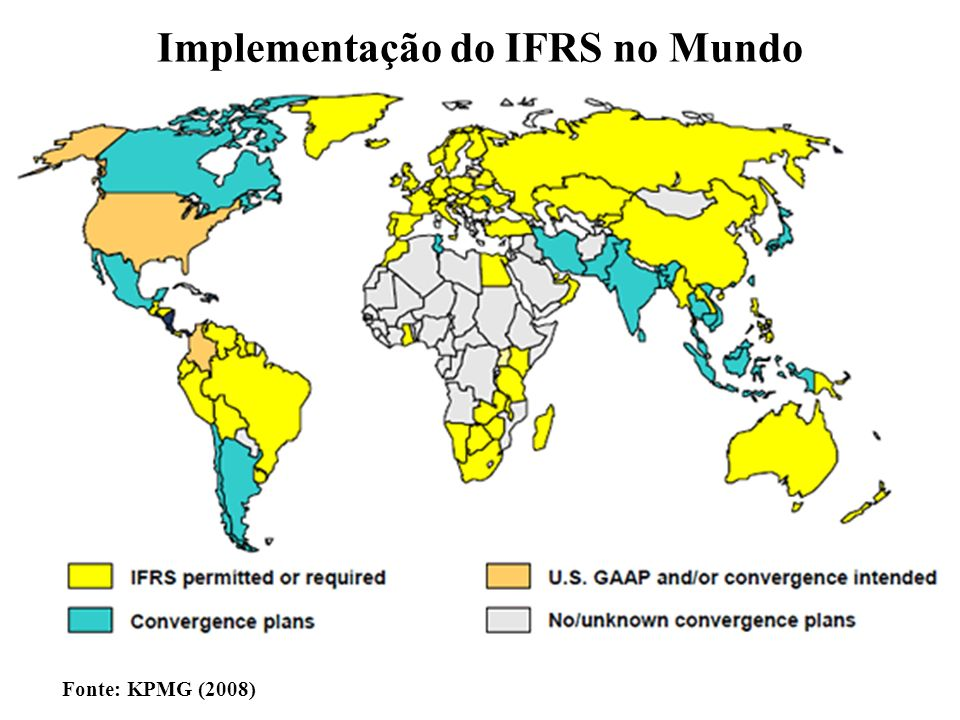 Implementação do IFRS no Mundo
