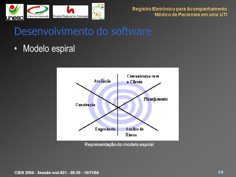 Desenvolvimento do software