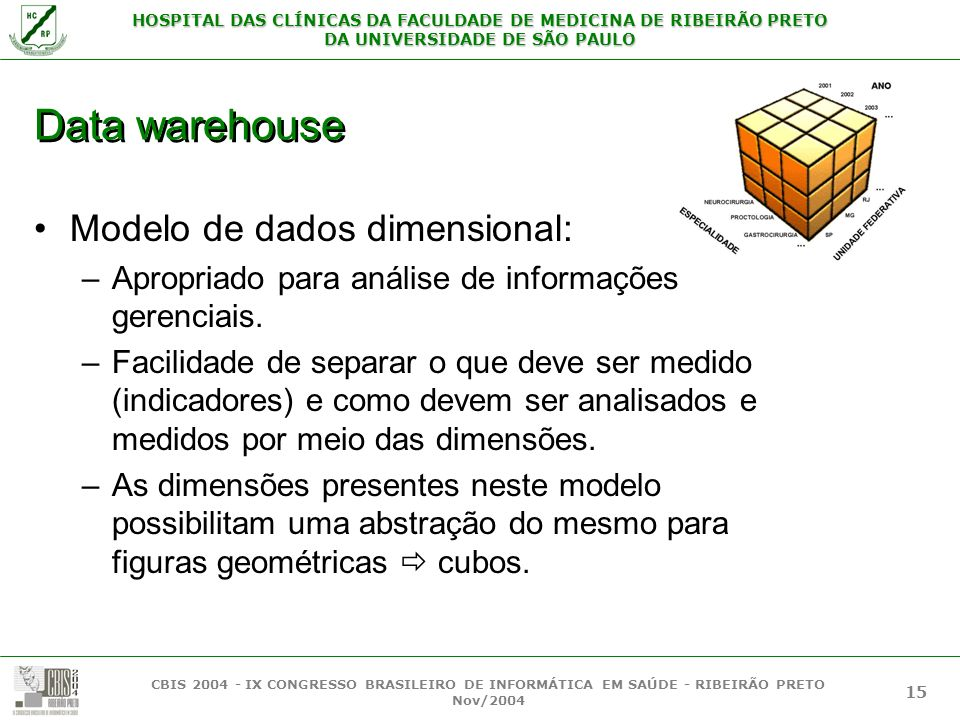 Data warehouse Modelo de dados dimensional: