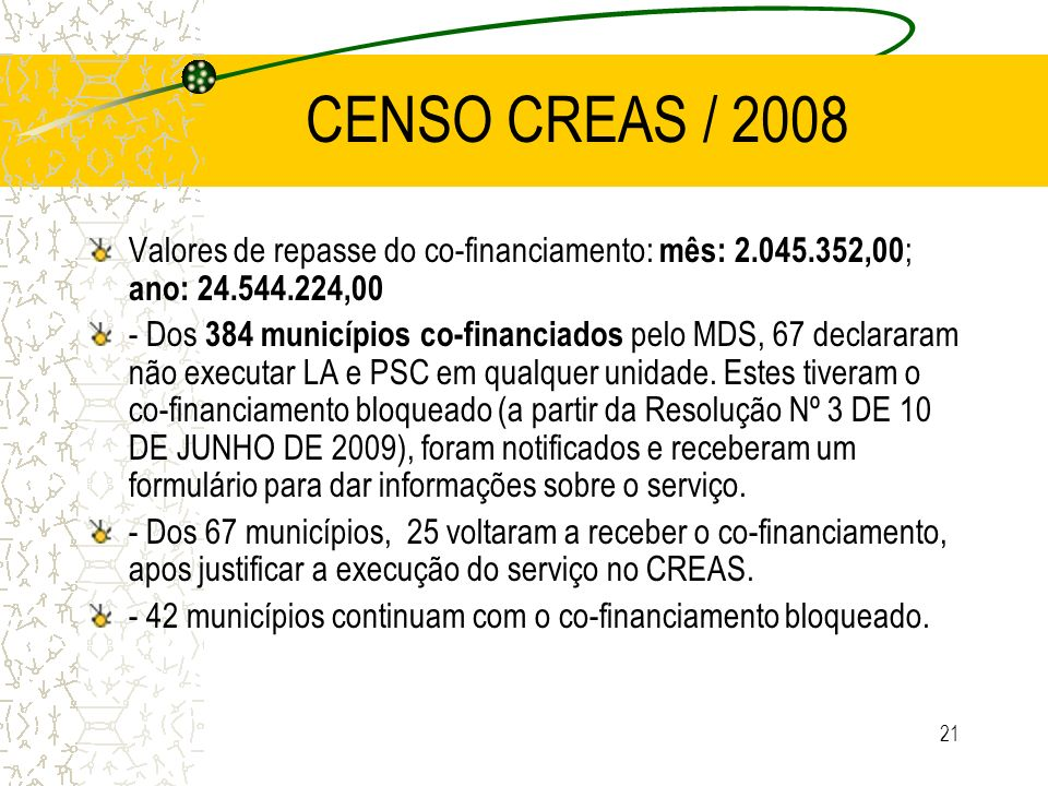 CENSO CREAS / 2008 Valores de repasse do co-financiamento: mês: 2.045.352,00; ano: 24.544.224,00.