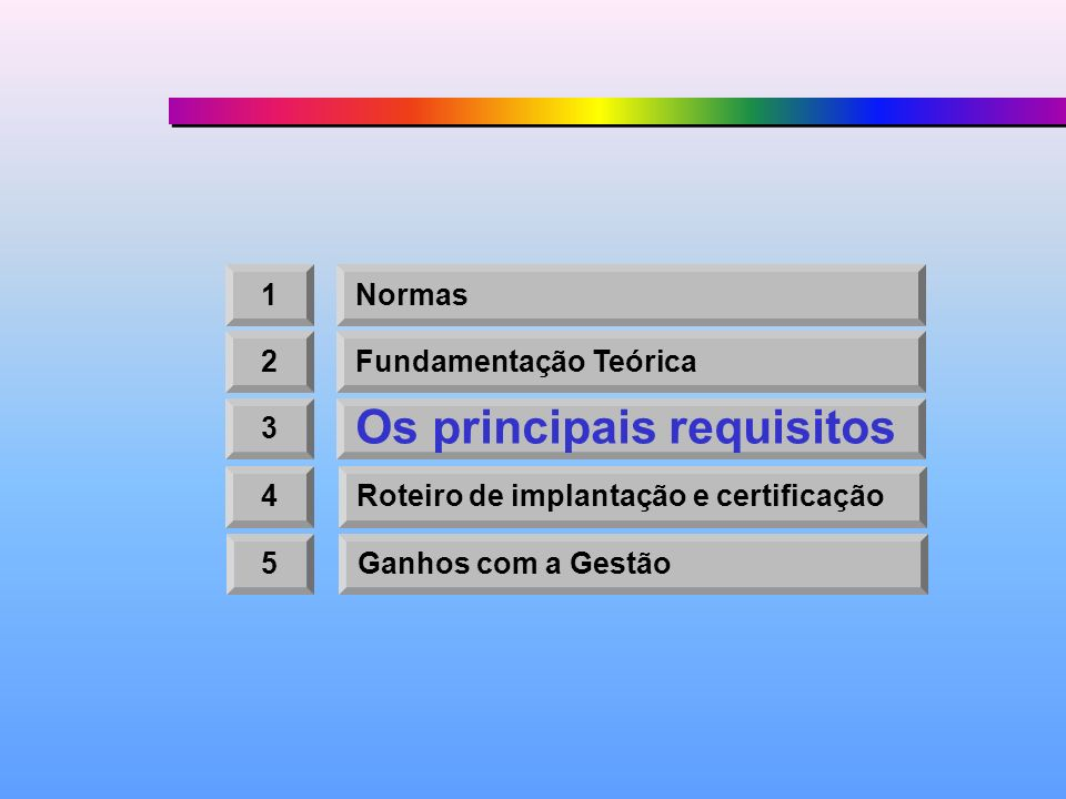 Os principais requisitos