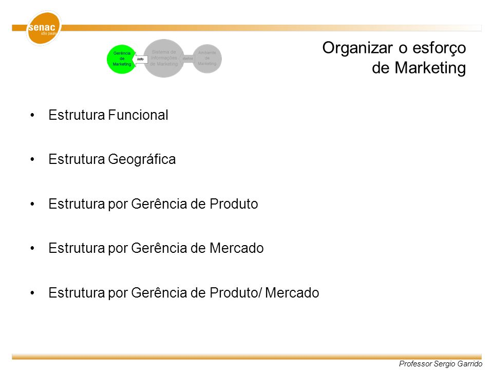 Organizar o esforço de Marketing