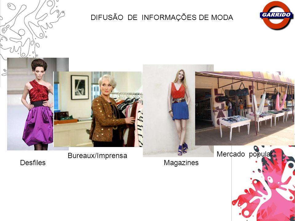 Bureau de tendências design de moda