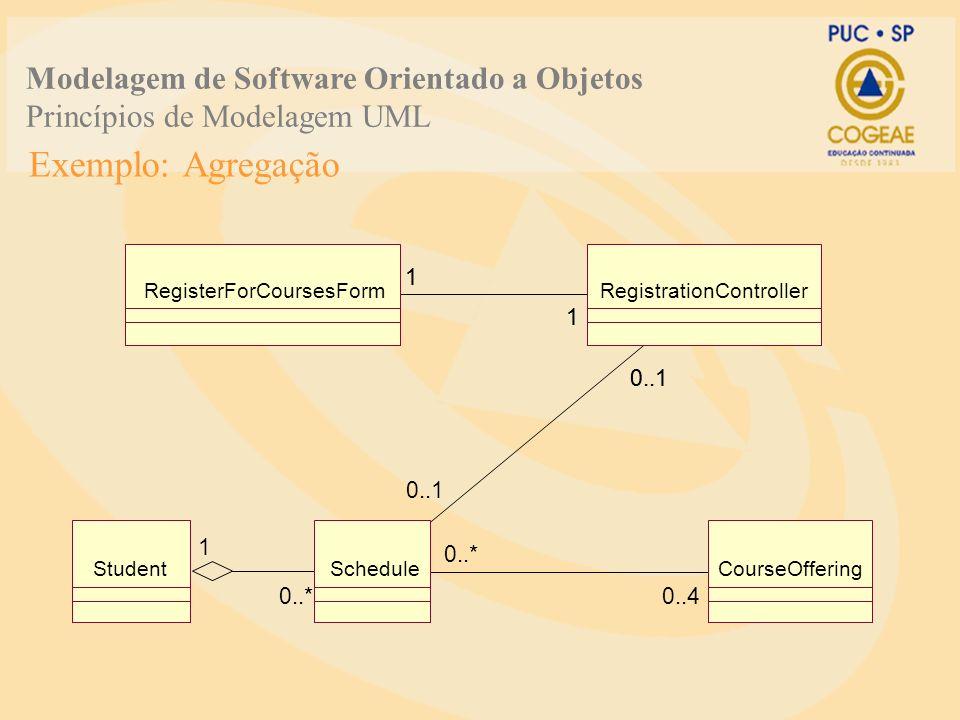 Modelagem de software orientado a objetos ppt carregar modelagem de software orientado a objetos princpios de modelagem uml ccuart Images