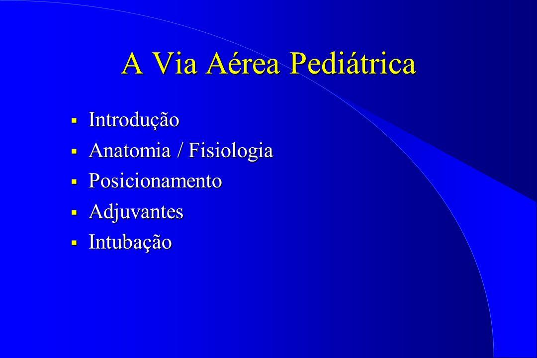 Abordagem da Via Aérea em Doentes Pediátricos - ppt carregar