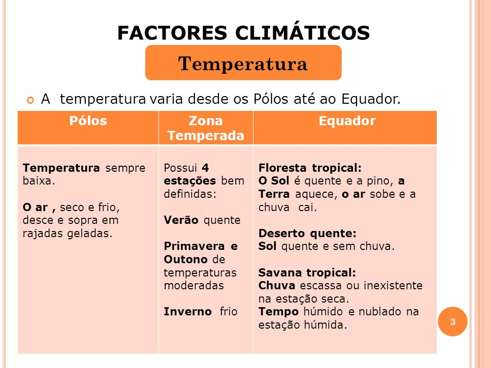 FACTORES CLIMÁTICOS Temperatura