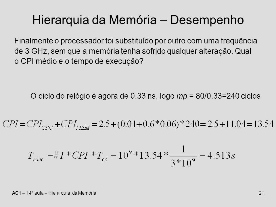 cdd3998942b Introdução e Análise do Desempenho - ppt carregar