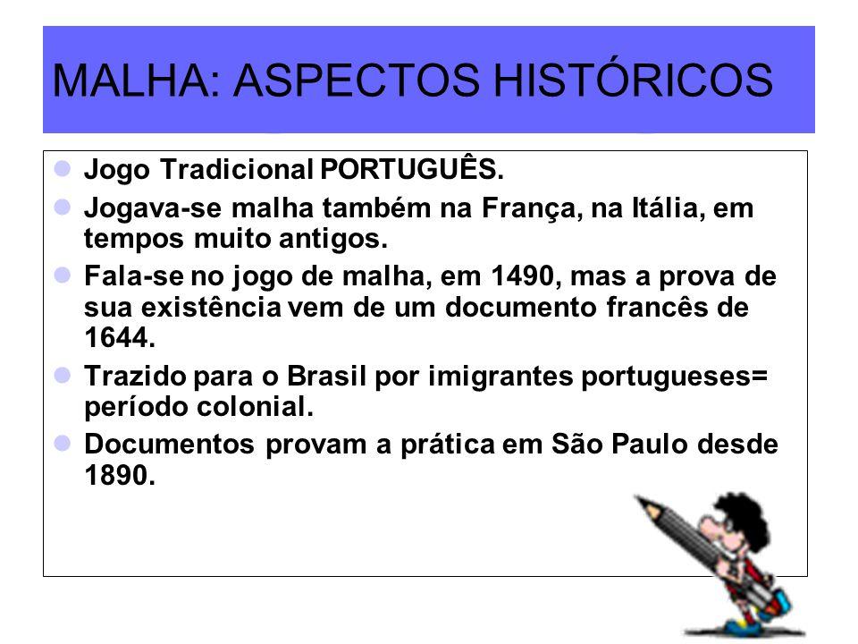 5ae53efce0 2 MALHA  ASPECTOS HISTÓRICOS