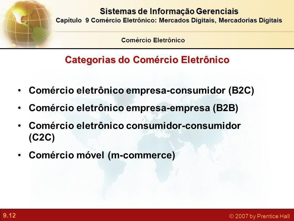 acb366f01b4f06 Comércio Eletrônico: Mercados Digitais, Mercadorias Digitais - ppt ...