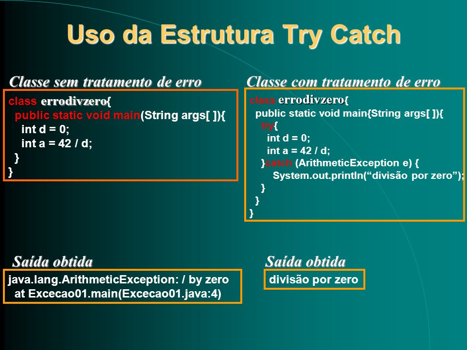 Uso da Estrutura Try Catch