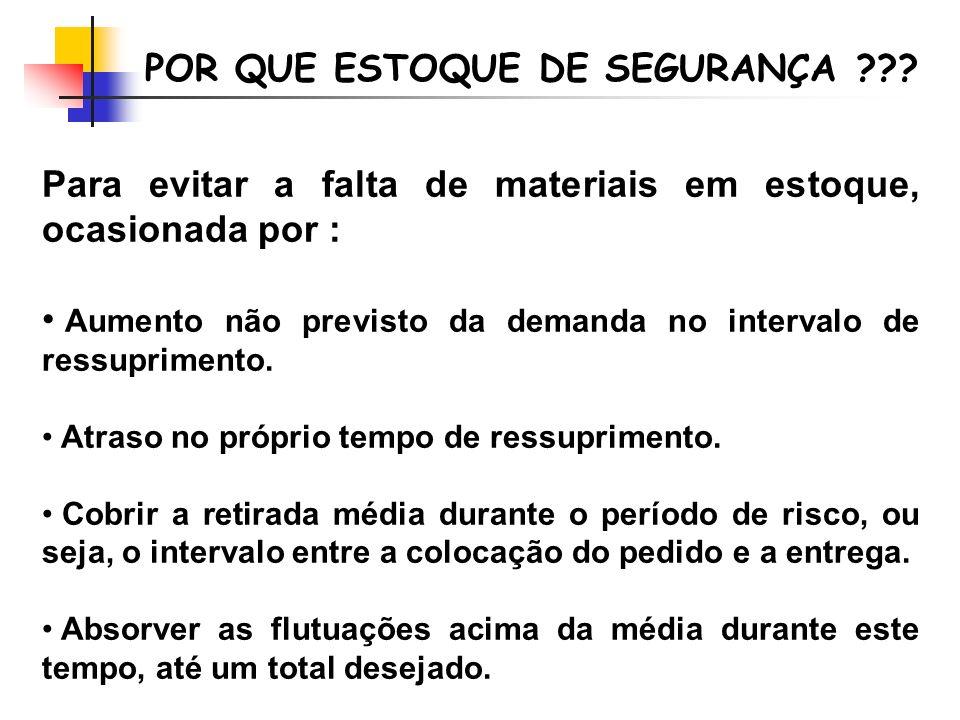 259f5baa3d ESTOQUE DE SEGURANÇA Carlos Roberto C. Almeida. - ppt carregar