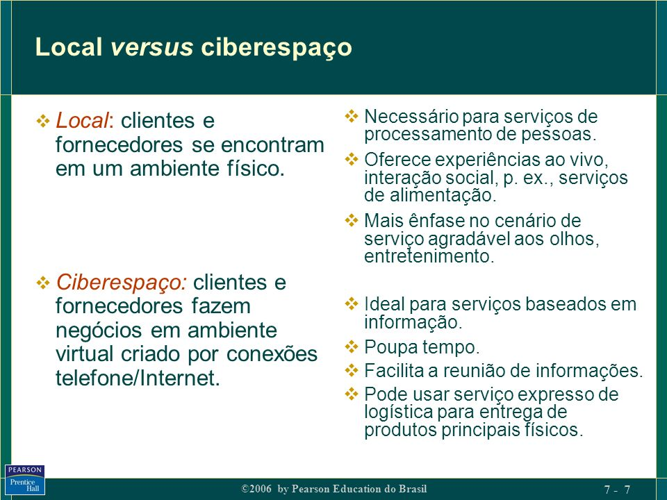 Local versus ciberespaço