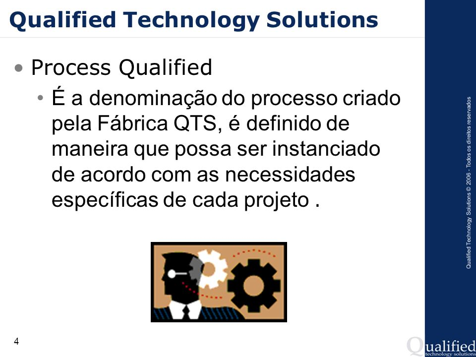 Qualified Technology Solutions