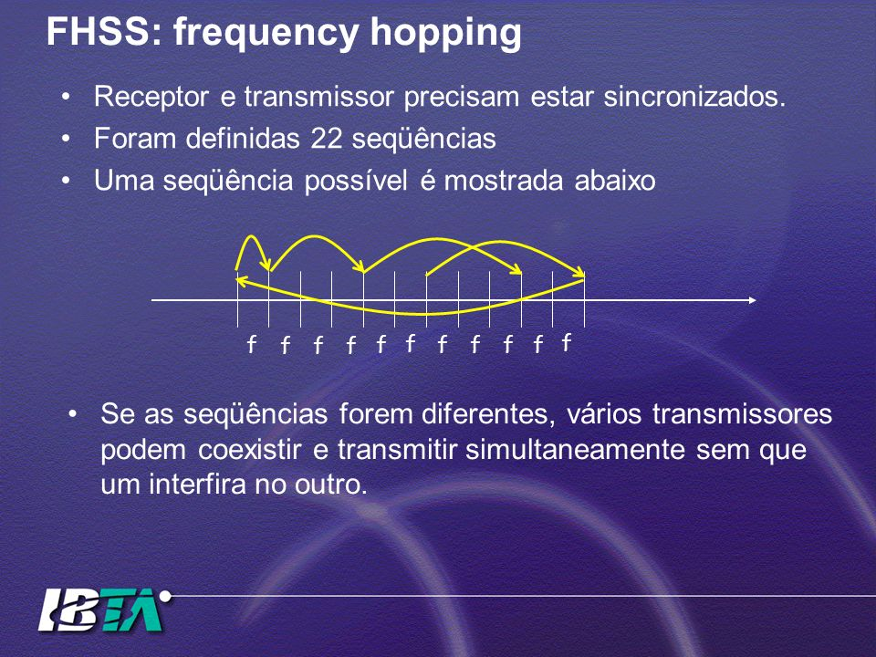 FHSS: frequency hopping