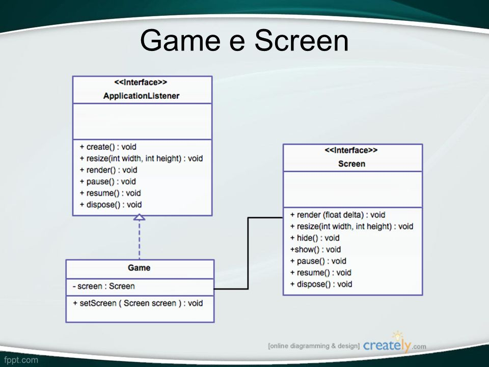 Game e Screen -Principais classes do módulo Application