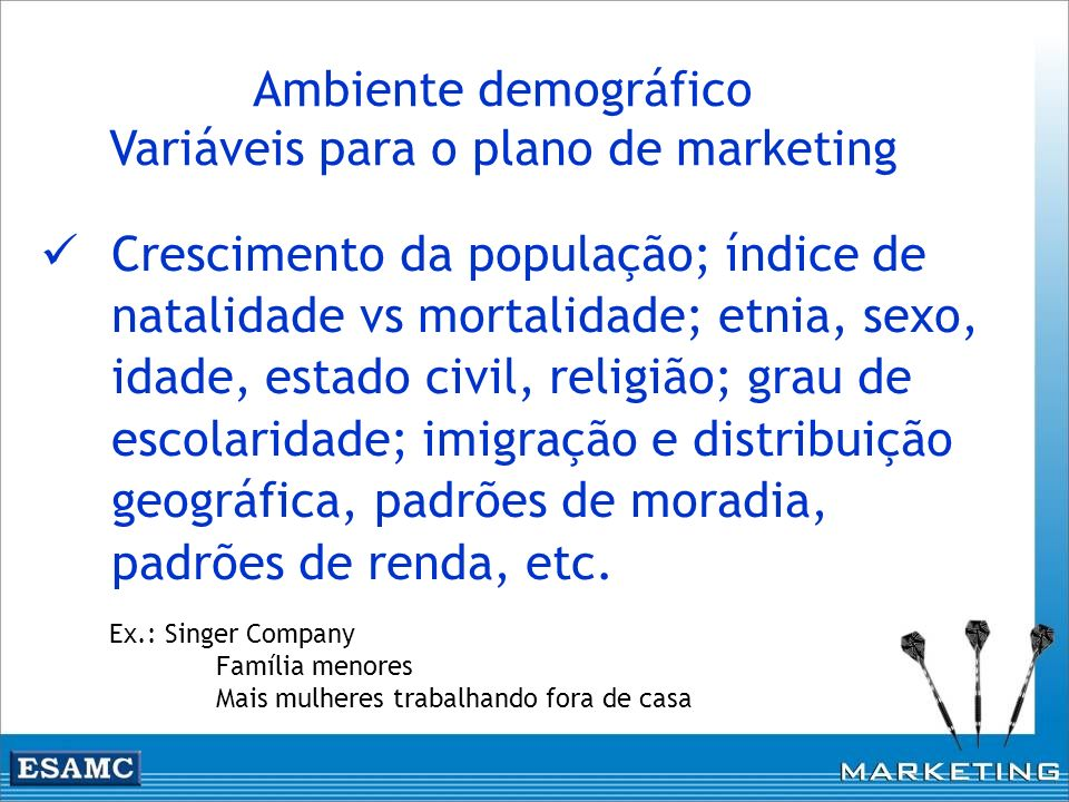 Ambiente demográfico Variáveis para o plano de marketing