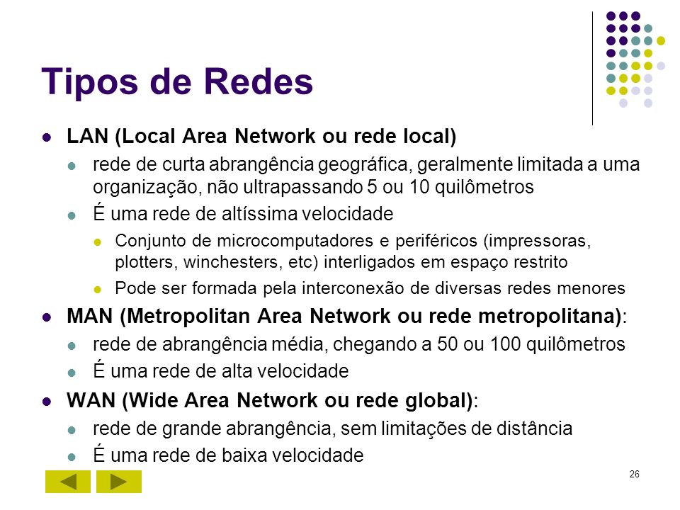 Tipos de Redes LAN (Local Area Network ou rede local)
