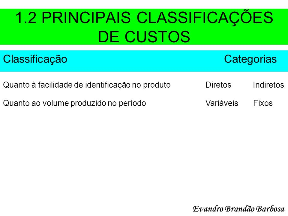 1.2 PRINCIPAIS CLASSIFICAÇÕES DE CUSTOS
