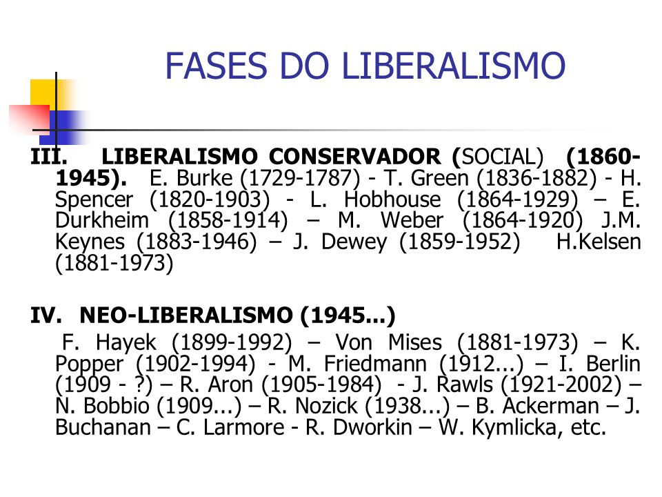 FASES DO LIBERALISMO