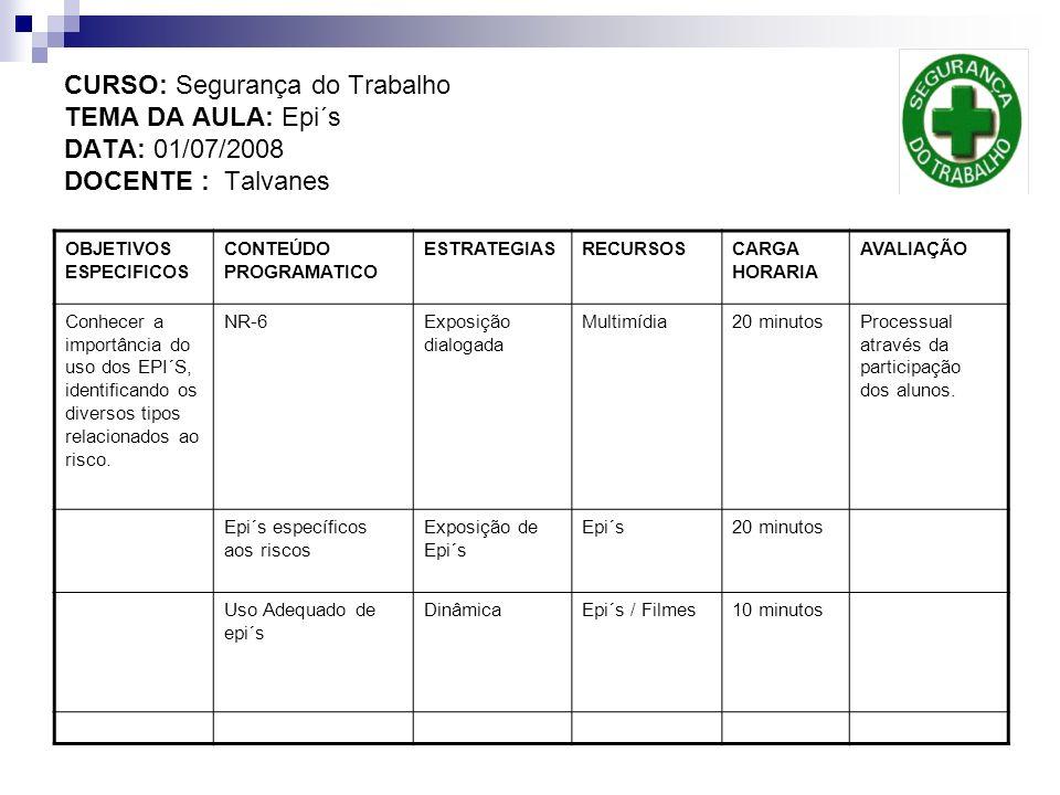 OBJETIVOS ESPECIFICOS CONTEÚDO PROGRAMATICO ESTRATEGIAS RECURSOS ... 3632f7543a