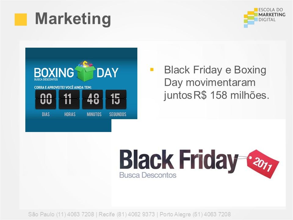 Marketing Black Friday e Boxing Day movimentaram juntos R$ 158 milhões.