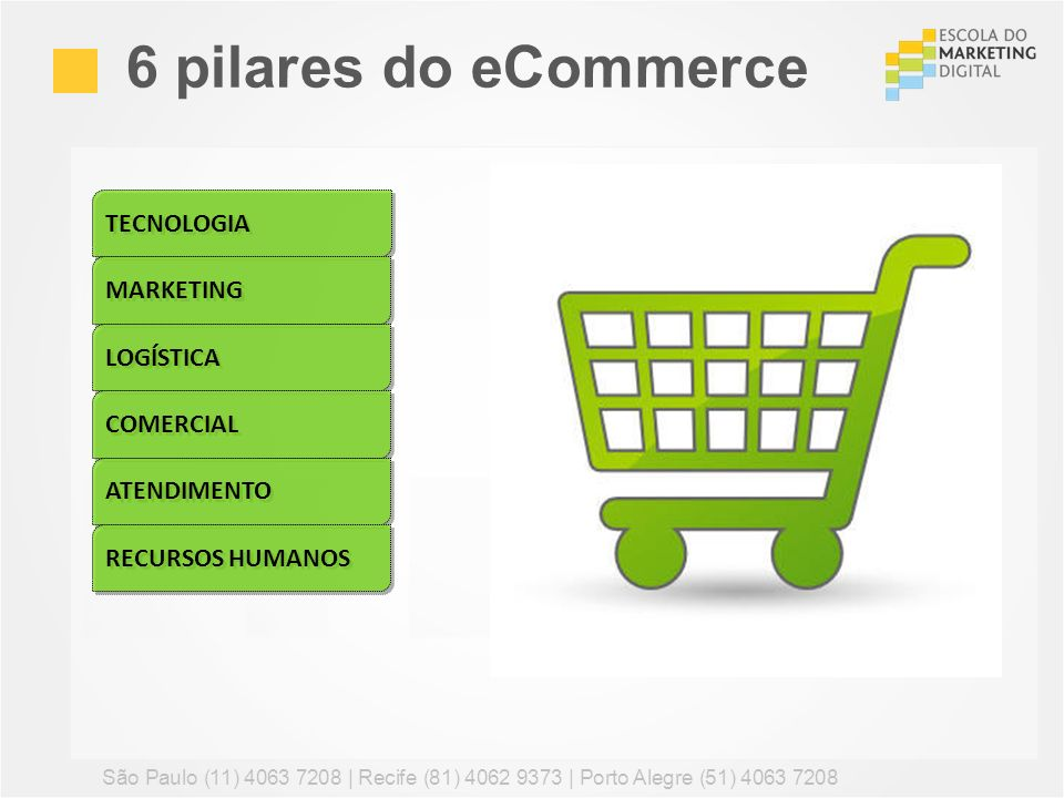 6 pilares do eCommerce TECNOLOGIA MARKETING LOGÍSTICA COMERCIAL