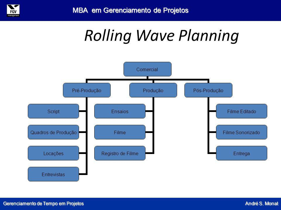 Rolling Wave Planning