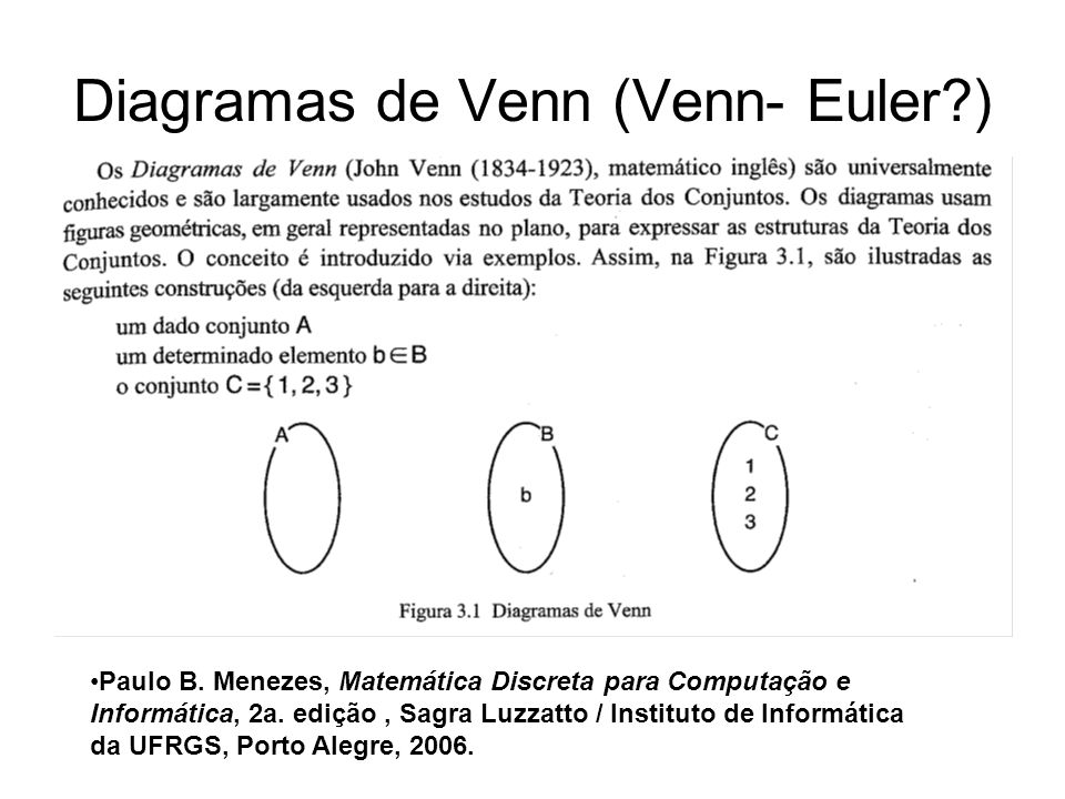 Matemtica discreta profa ana maria luz ppt carregar 6 diagramas ccuart Choice Image