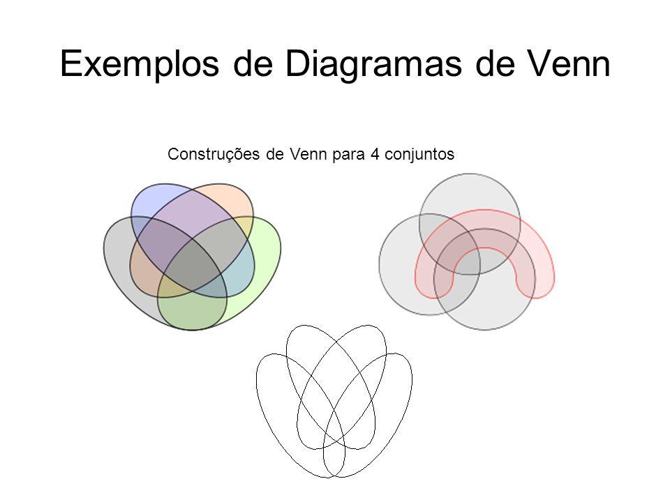 Matemtica discreta profa ana maria luz ppt carregar exemplos de diagramas de venn ccuart Gallery