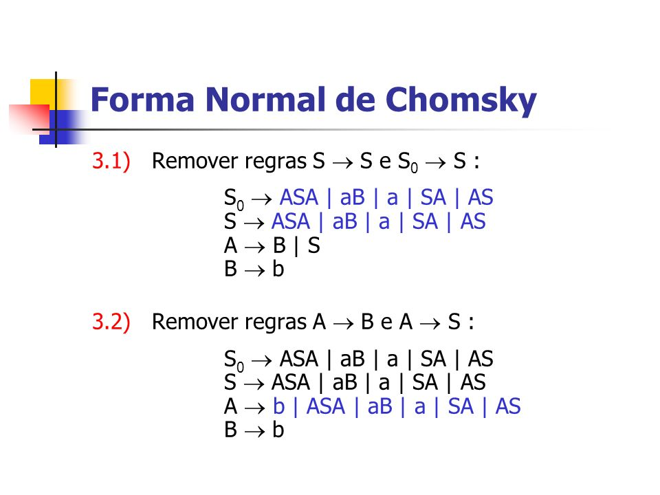 Forma Normal de Chomsky