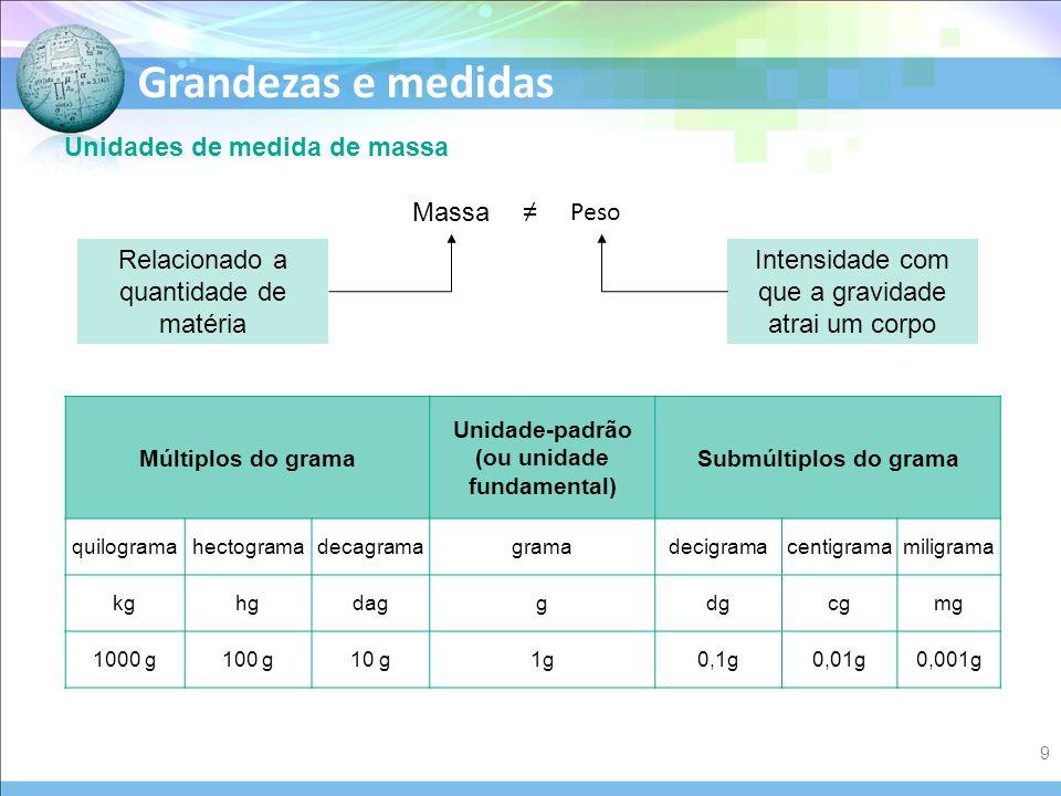 73e3e61a5 9 (ou unidade fundamental) Unidades de medida de massa Massa ≠ Peso ...