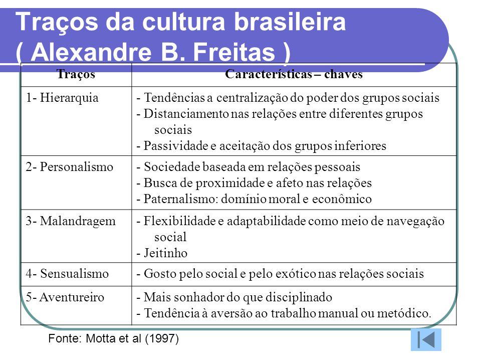 b0e0178369 Elementos que caracterizam uma cultura organizacional enxuta - ppt ...