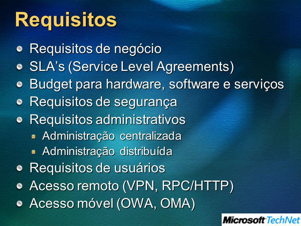 Requisitos Requisitos de negócio SLA's (Service Level Agreements)