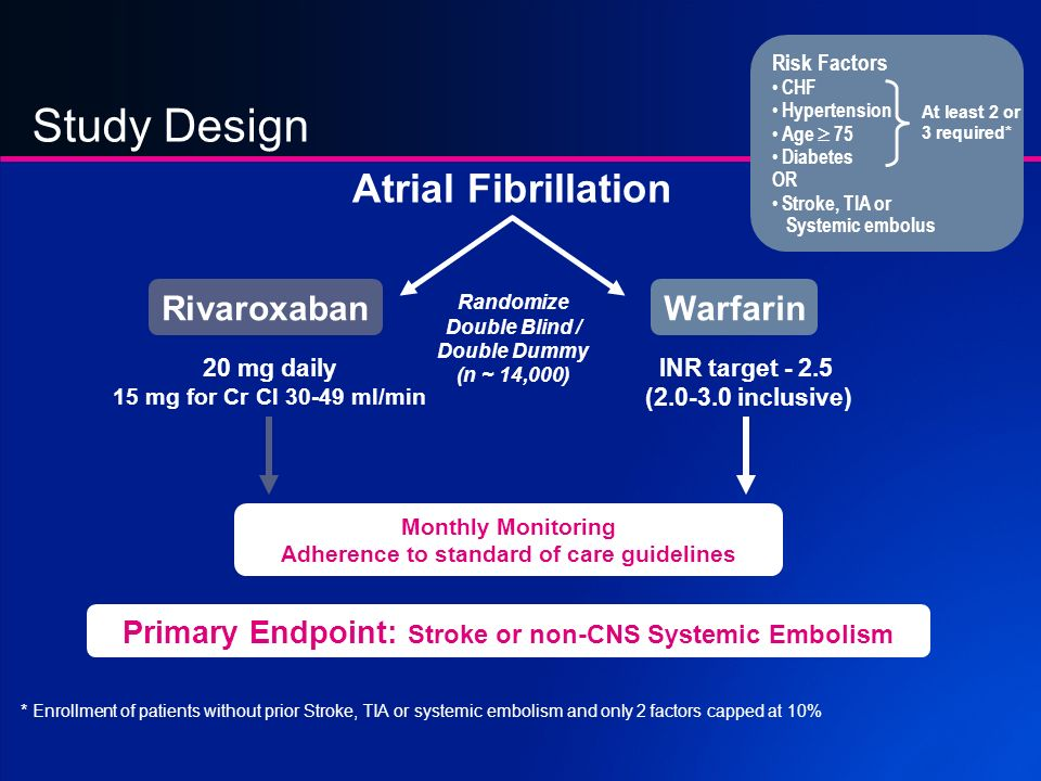 Study Design Atrial Fibrillation Rivaroxaban Warfarin