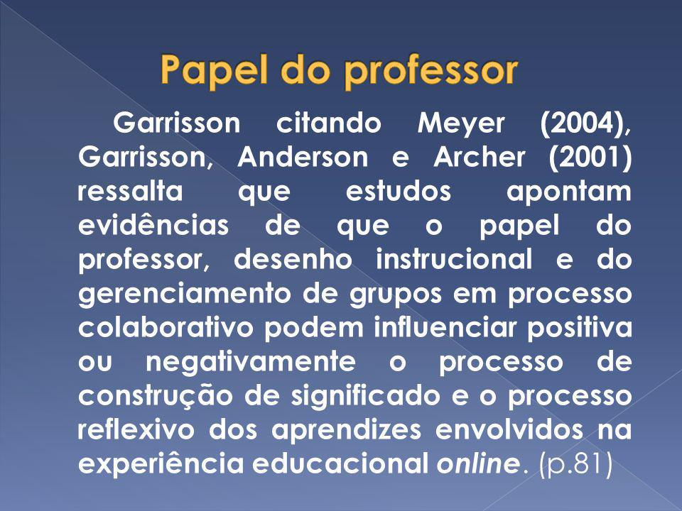 Papel do professor