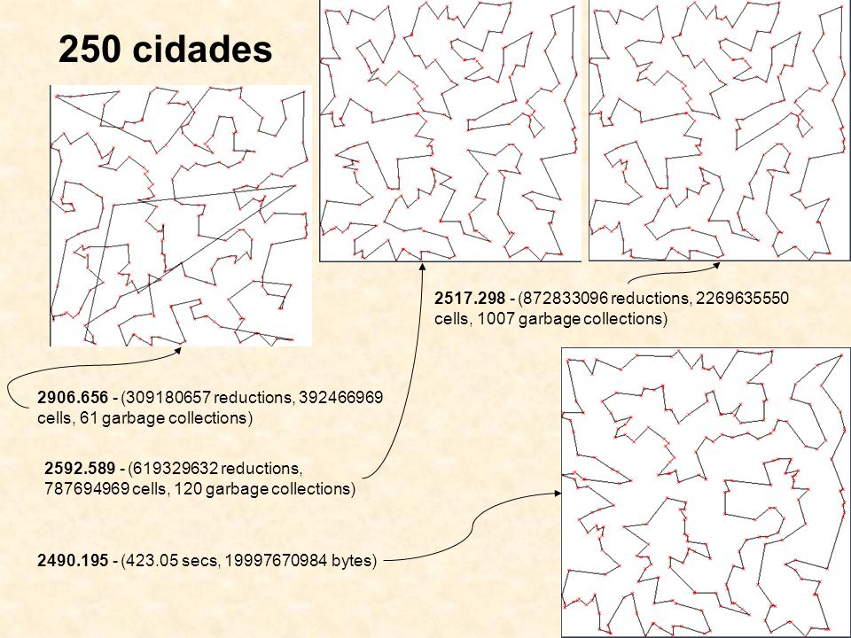 250 cidades ( reductions, cells, 1007 garbage collections)