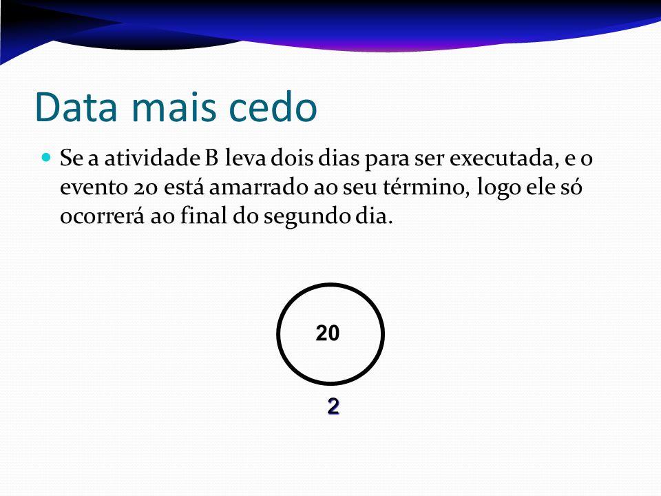 Data mais cedo