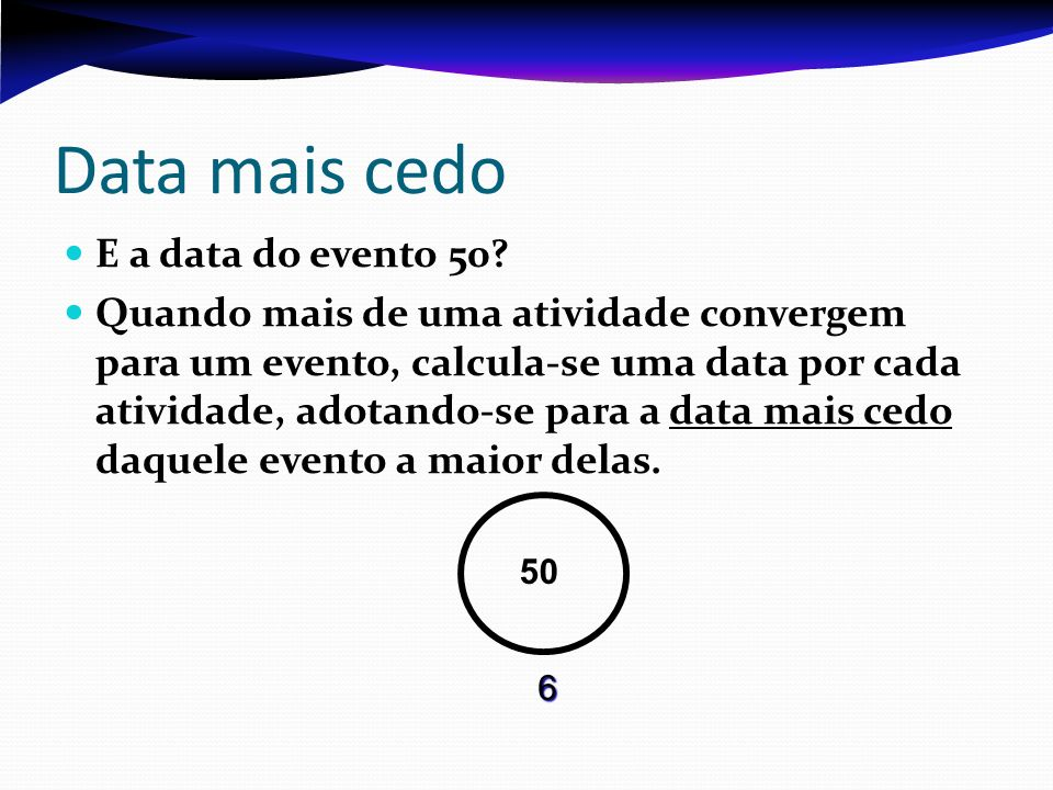 Data mais cedo E a data do evento 50