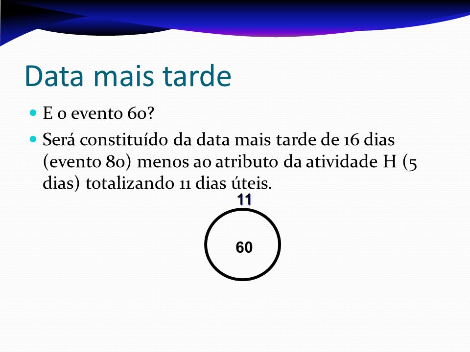 Data mais tarde E o evento 60