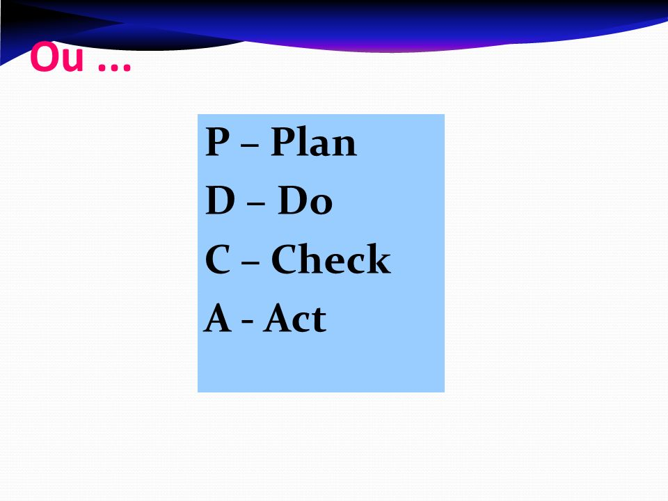 Ou ... P – Plan D – Do C – Check A - Act