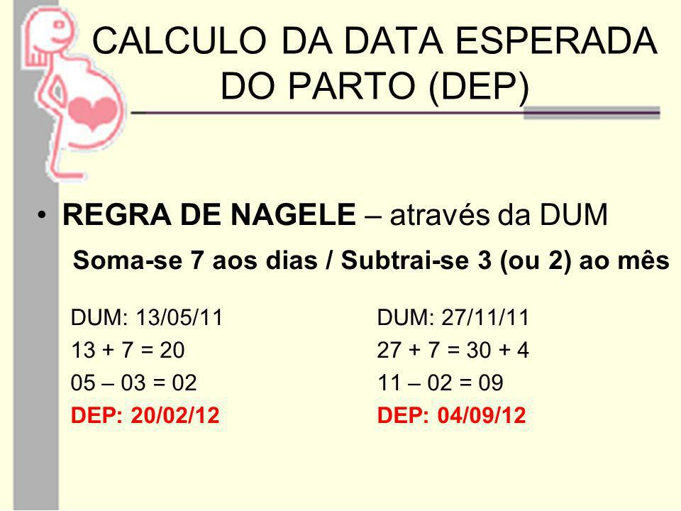 CALCULO DA DATA ESPERADA DO PARTO (DEP)
